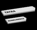 С Tatra служат больше